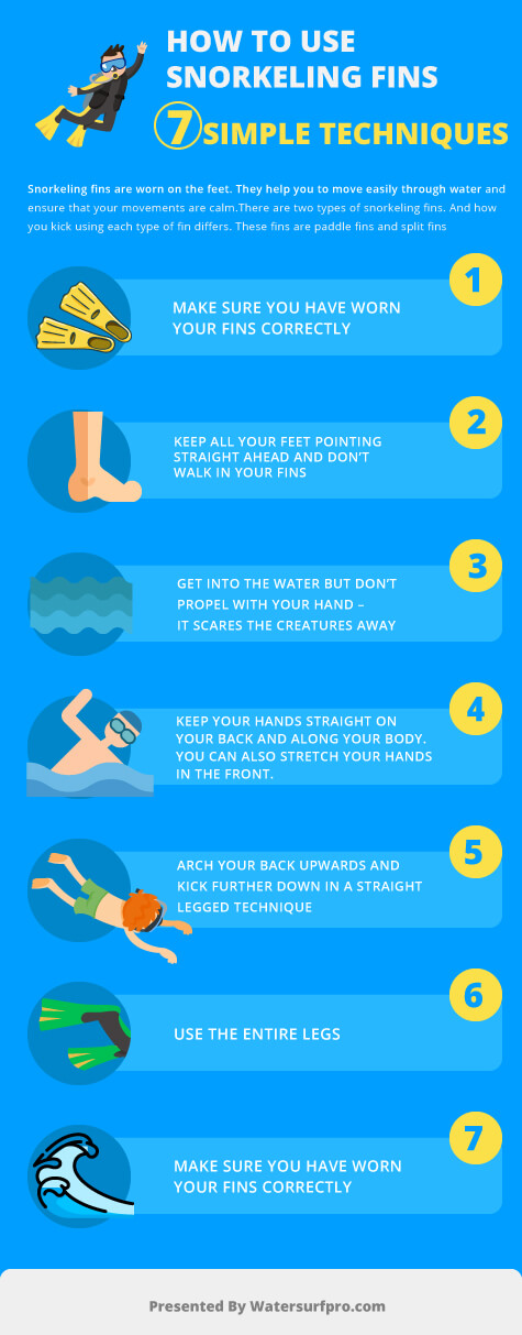 How-to-use-snorkeling-fins